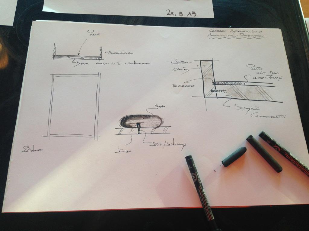 Tännler Design Koordinaten
